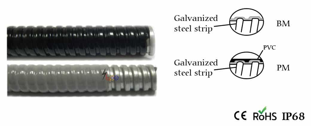 ท่อเหล็กกันน้ำ ท่อร้อยสายไฟโลหะเคลือน PVC กันน้ำ