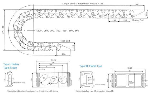 รางกระดูกงูเหล็ก TL155