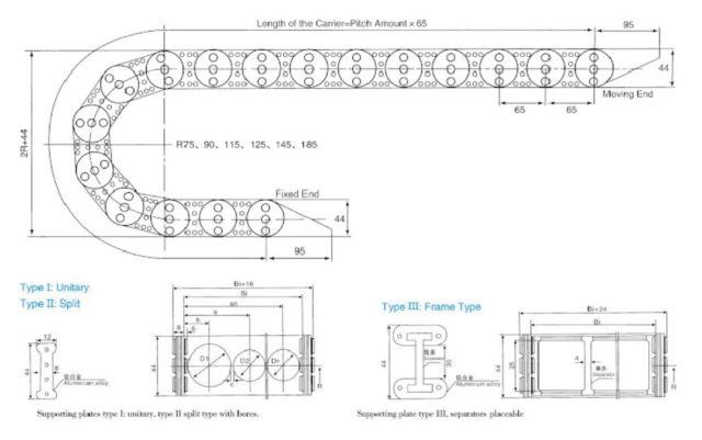 รางกระดูกงูเหล็ฏ TL65 (Cable Drag Chain TL65)