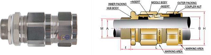 เคเบิ้ลแกลนกันระเบิด OS-E1UF (Explosion proof cable gland non-armoured type)